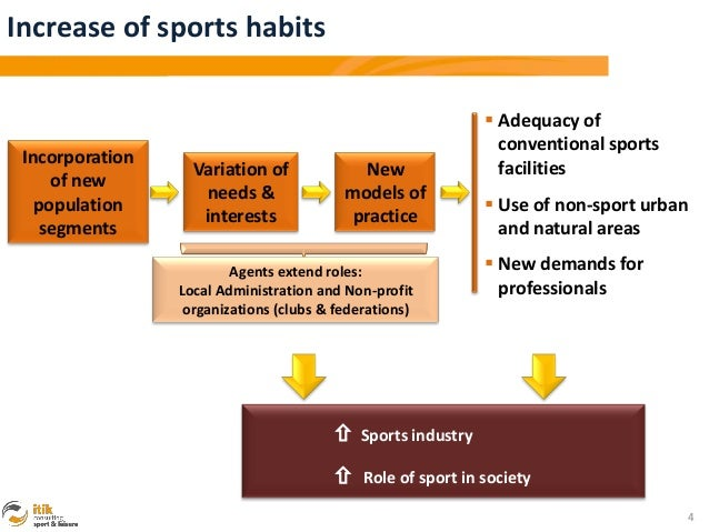 Increase of sports habits                                                               Adequacy of                      ...