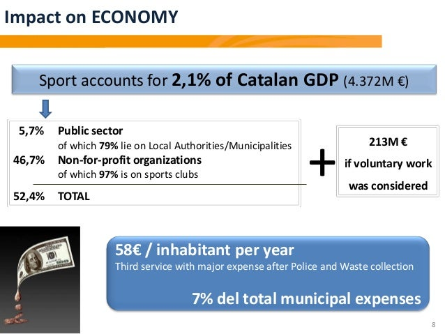 Impact on ECONOMY    Sport accounts for 2,1% of Catalan GDP (4.372M €) 5,7%   Public sector                               ...