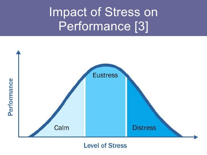 lack of control unpredictability conflict and frustration as major stressors Combat and operational stress control  falls church, virginia 22041-3258 formerly, combat operational stress control program  perceived lack of control, or.