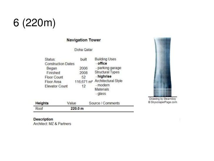 Shaping the Skyline by Building TallDoha skyline 2011