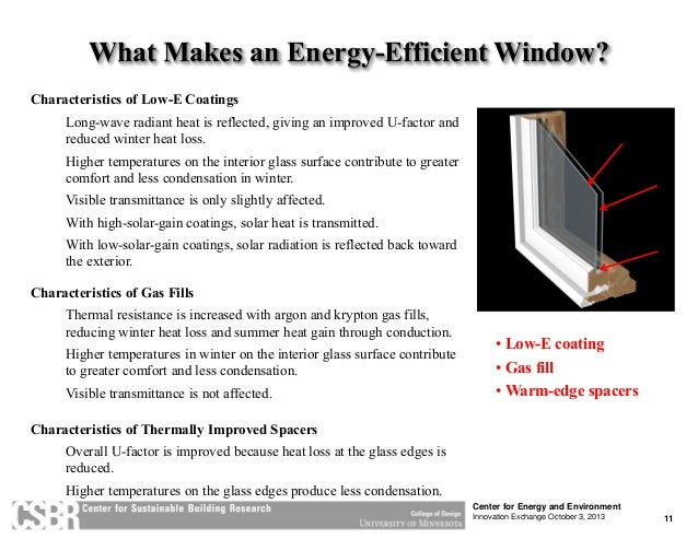 Impact of window energy efficiency and how to make smart for What makes a window energy efficient