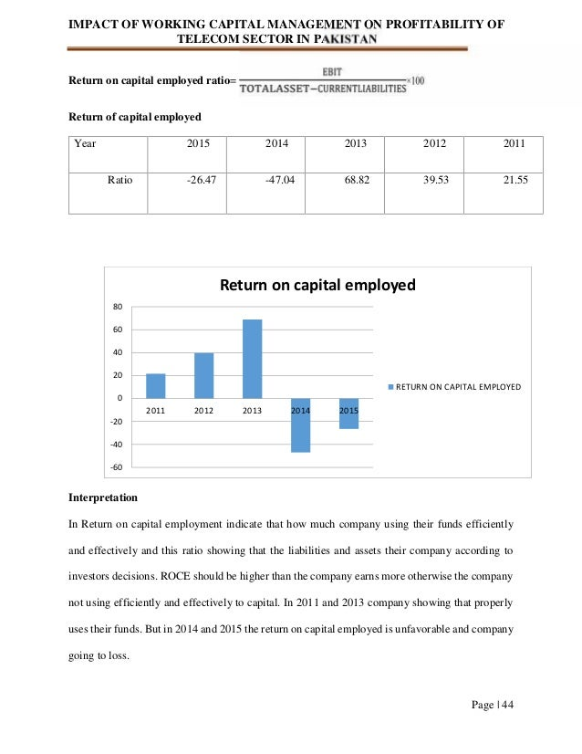 impact of working capital management on 1 introduction a significant (and positive) development in corporate financial  management.