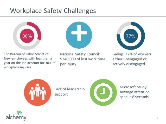 Impact of workplace safety culture for food manufacturing workplace publicscrutiny Image collections