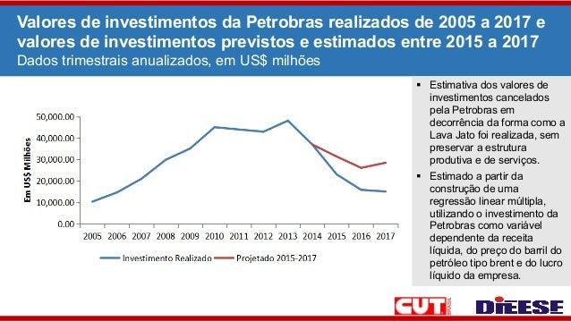 Valores de investimentos da Petrobras realizados de 2005 a 2017 e valores de investimentos previstos e estimados entre 201...