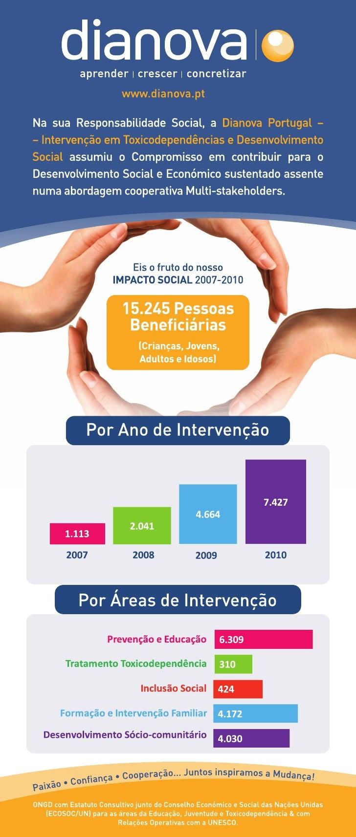 Impacto social dianova 2007 2010