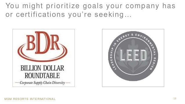 MGM RESORTS INTERNATIONAL 18 You might prioritize goals your company has or certifications you're seeking…