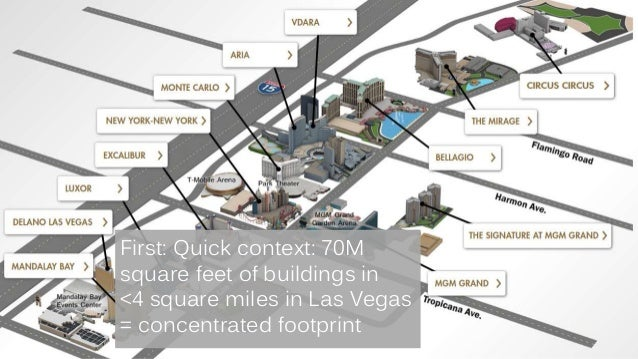 MGM RESORTS INTERNATIONAL First: Quick context: 70M square feet of buildings in <4 square miles in Las Vegas = concentrate...