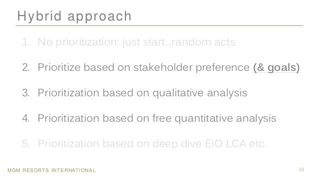 MGM RESORTS INTERNATIONAL 23 Hybrid approach 1. No prioritization: just start…random acts 2. Prioritize based on stakehold...