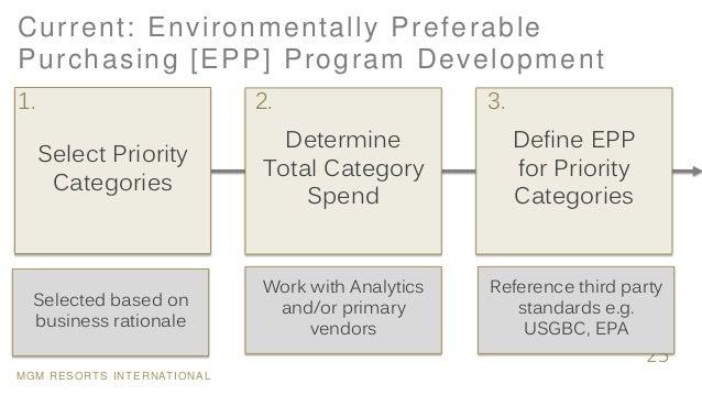 MGM RESORTS INTERNATIONAL Current: Environmentally Preferable Purchasing [EPP] Program Development 25 Select Priority Cate...