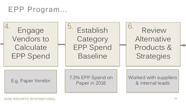 MGM RESORTS INTERNATIONAL EPP Program… 26 Engage Vendors to Calculate EPP Spend Establish Category EPP Spend Baseline Revi...