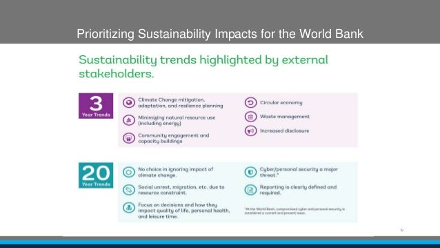 Corporate Sustainable Principles Nov. 2017 Be Climate Resilient Be Energy Smart Be Water Efficient Ensure Resource Efficie...