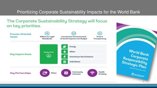Applying Sustainability Principles to Corporate Procurement at the WBG