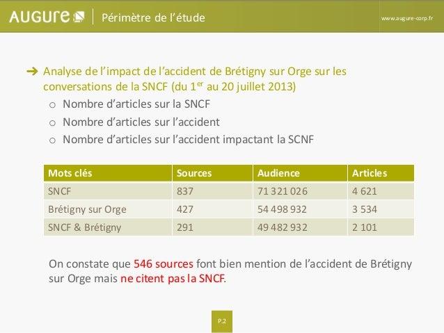 P.2 www.augure-corp.fr Analyse de l'impact de l'accident de Brétigny sur Orge sur les conversations de la SNCF (du 1er au ...