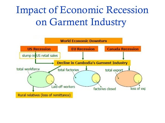 impact of global recession on it Not only did china recover the fastest from the recession, but it also helped spur recoveries by other nations.