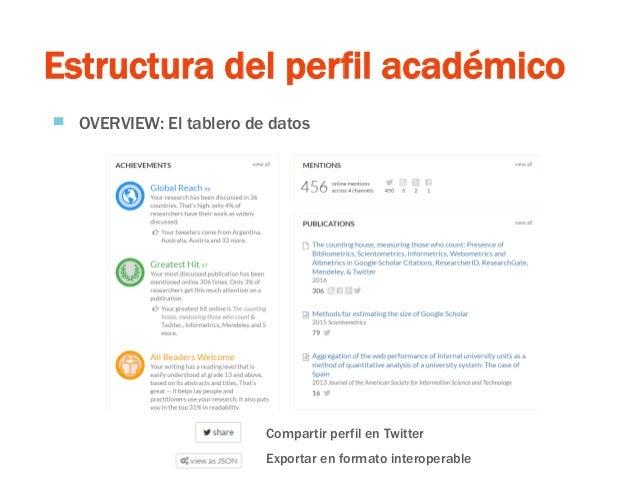 Estructura del perfil académico ▀ OVERVIEW: El tablero de datos Compartir perfil en Twitter Exportar en formato interopera...