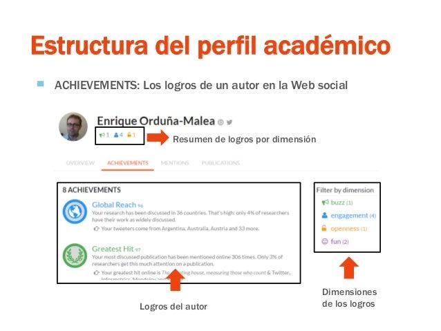 Estructura del perfil académico ▀ ACHIEVEMENTS: Los logros de un autor en la Web social Resumen de logros por dimensión Di...