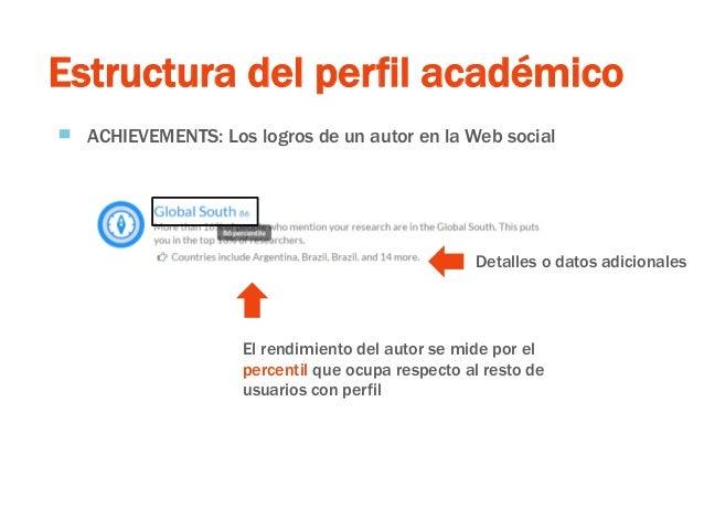 Estructura del perfil académico ▀ ACHIEVEMENTS: Los logros de un autor en la Web social El rendimiento del autor se mide p...