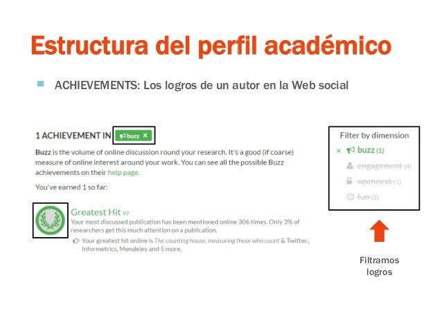 Estructura del perfil académico ▀ ACHIEVEMENTS: Los logros de un autor en la Web social Filtramos logros