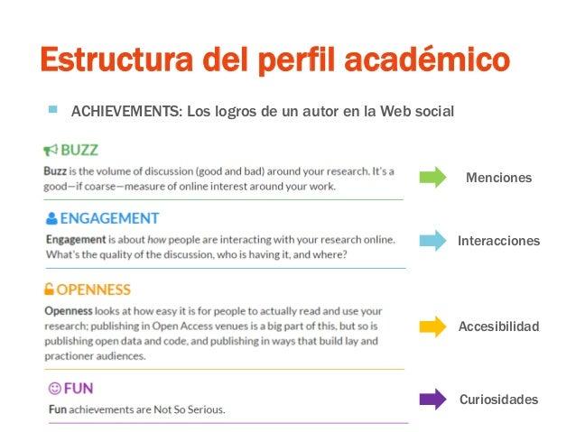 Estructura del perfil académico ▀ ACHIEVEMENTS: Los logros de un autor en la Web social Menciones Interacciones Accesibili...