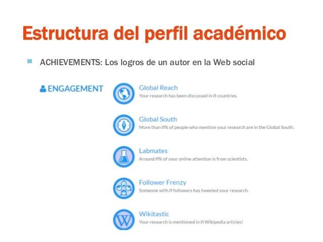 Estructura del perfil académico ▀ ACHIEVEMENTS: Los logros de un autor en la Web social