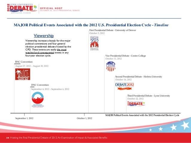 2016 Presidential Debate Schedule