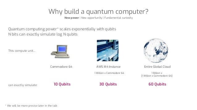 Why build a quantum computer? New power | New opportunity | Fundamental curiosity Quantum computing power* scales exponent...