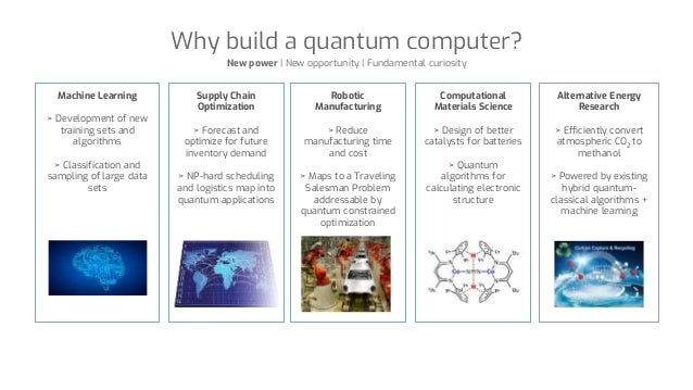 Why build a quantum computer? New power | New opportunity | Fundamental curiosity Robotic Manufacturing > Reduce manufactu...