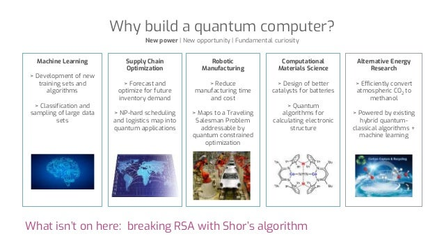Why build a quantum computer? New power | New opportunity | Fundamental curiosity What isn't on here: breaking RSA with Sh...