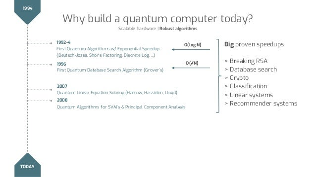 Why build a quantum computer today? Scalable hardware | Robust algorithms 1994 TODAY 1992-4 First Quantum Algorithms w/ Ex...