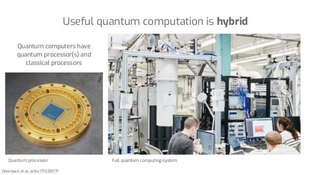 Quantum computers have quantum processor(s) and classical processors Quantum processor Full quantum computing system Usefu...