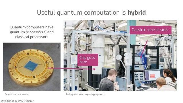 Quantum computers have quantum processor(s) and classical processors Quantum processor Full quantum computing system Chip ...