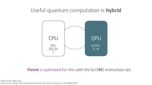 "QPUCPU bits: [0]...[N ] qubits: 0...M http://forest.rigetti.com Smith, Curtis, Zeng. ""A Practical Quantum Instruction Set ..."