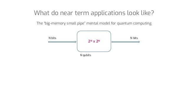 "What do near term applications look like? 2N x 2N The ""big-memory small pipe"" mental model for quantum computing N qubits ..."