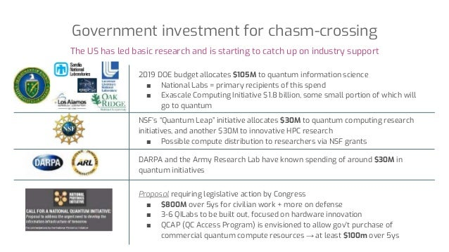Government investment for chasm-crossing Proposal requiring legislative action by Congress ■ $800M over 5ys for civilian w...