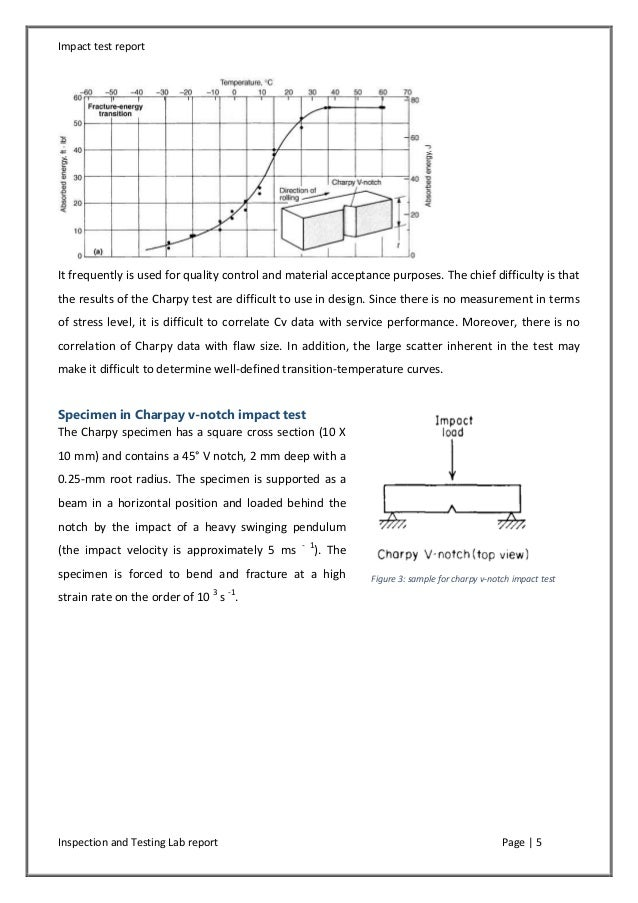izod impact test lab report pdf
