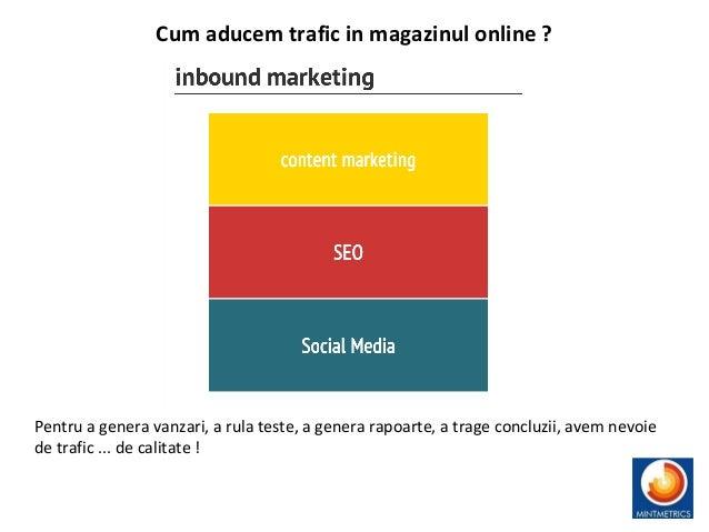 Impactul continului asupra traficului in eCommerce Slide 2