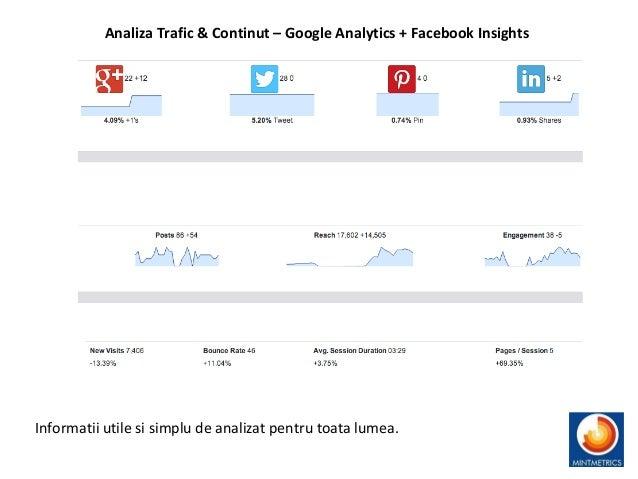 Impactul continului asupra traficului in eCommerce Slide 3