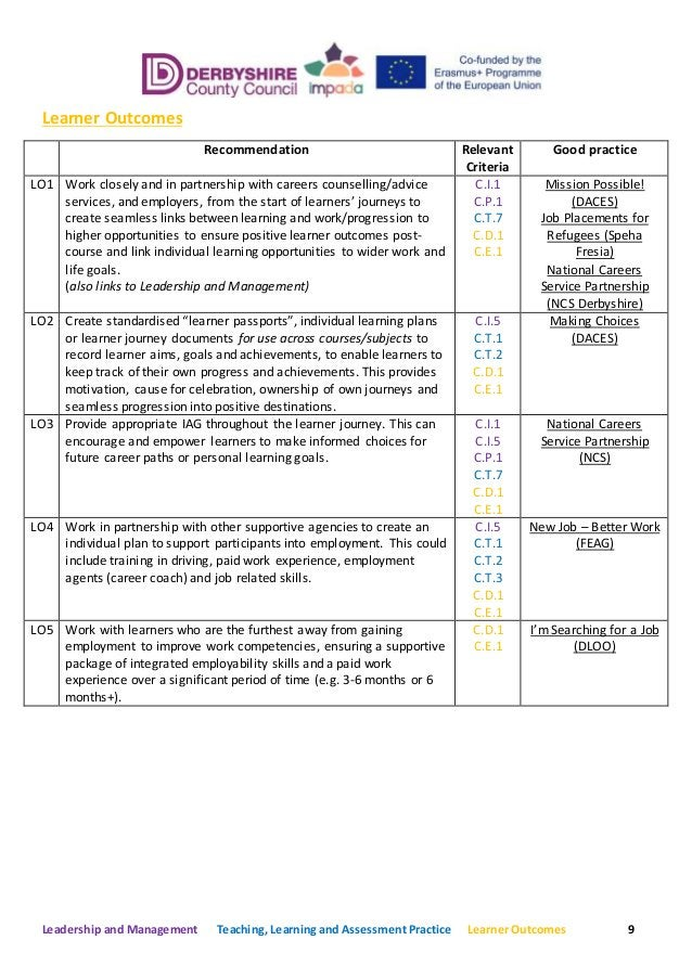 Leadership and Management Teaching, Learning and Assessment Practice Learner Outcomes 9 Learner Outcomes Recommendation Re...