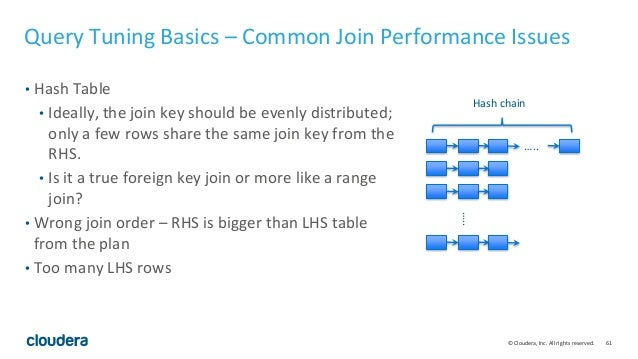 61© Cloudera, Inc. All rights reserved. Query Tuning Basics – Common Join Performance Issues • Hash Table • Ideally, the j...