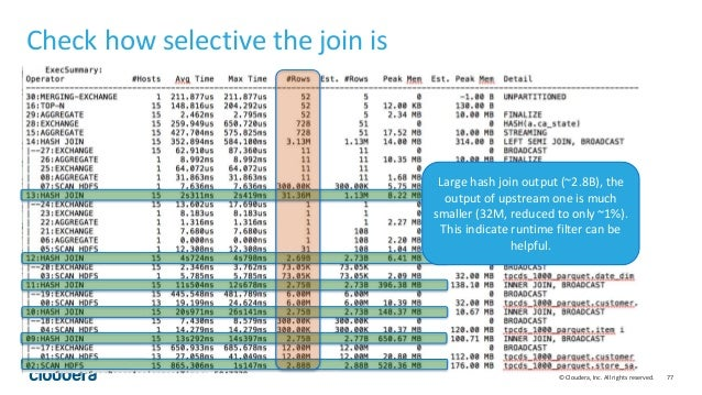 77© Cloudera, Inc. All rights reserved. Check how selective the join is Large hash join output (~2.8B), the output of upst...