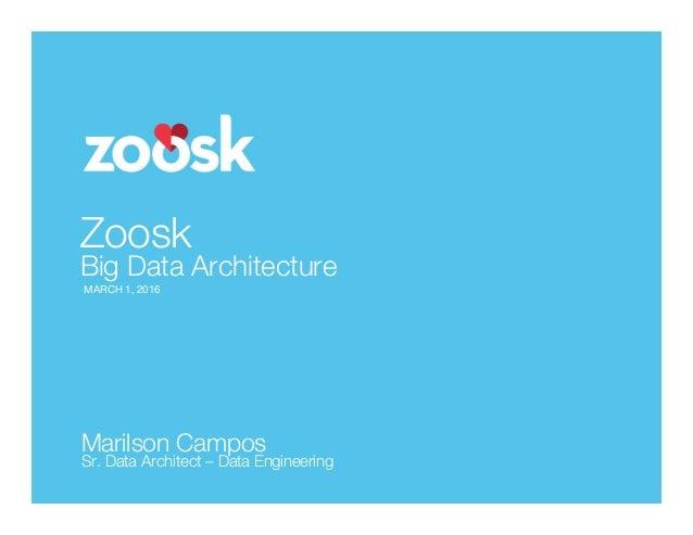 www zoosk