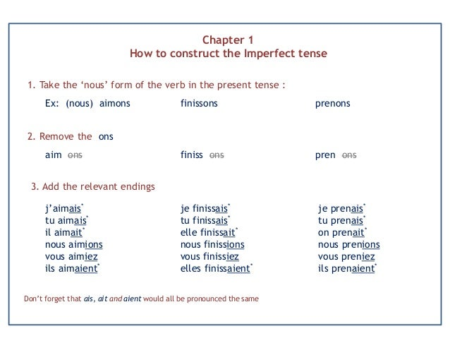 Chapter 1 How to construct the Imperfect tense 1. Take the 'nous' form of the verb in the present tense : Ex: (nous) aimon...