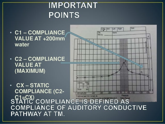 • C1 – COMPLIANCE VALUE AT +200mm water • C2 – COMPLIANCE VALUE AT (MAXIMUM) • CX – STATIC COMPLIANCE (C2- C1=CX)