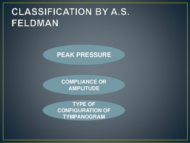PEAK PRESSURE TYPE OF CONFIGURATION OF TYMPANOGRAM COMPLIANCE OR AMPLITUDE
