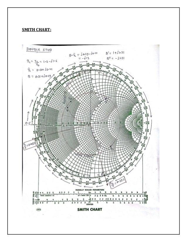 Smith Chart High Resolution Erkalnathandedecker