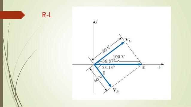 Circuito Electrico Simple Diagrama : Impedancias analisis de circuitos