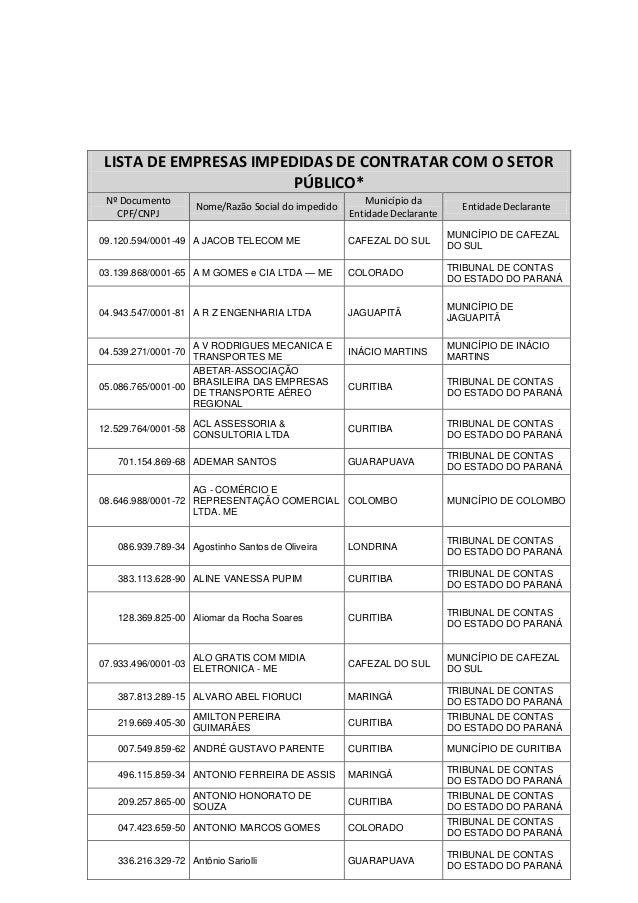 LISTA DE EMPRESAS IMPEDIDAS DE CONTRATAR COM O SETOR PÚBLICO* Nº Documento CPF/CNPJ  Nome/Razão Social do impedido  Municí...
