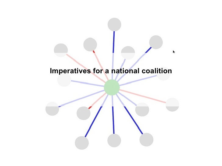 Imperatives for a national coalition