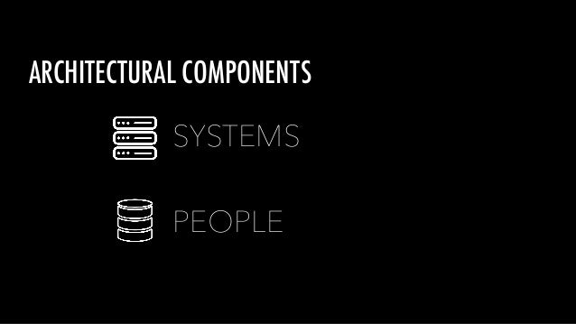 PEOPLE SYSTEMS ARCHITECTURAL COMPONENTS