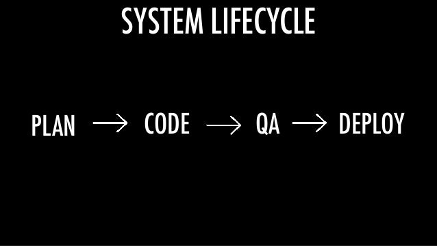 CODE DEPLOY SYSTEM LIFECYCLE QAPLAN